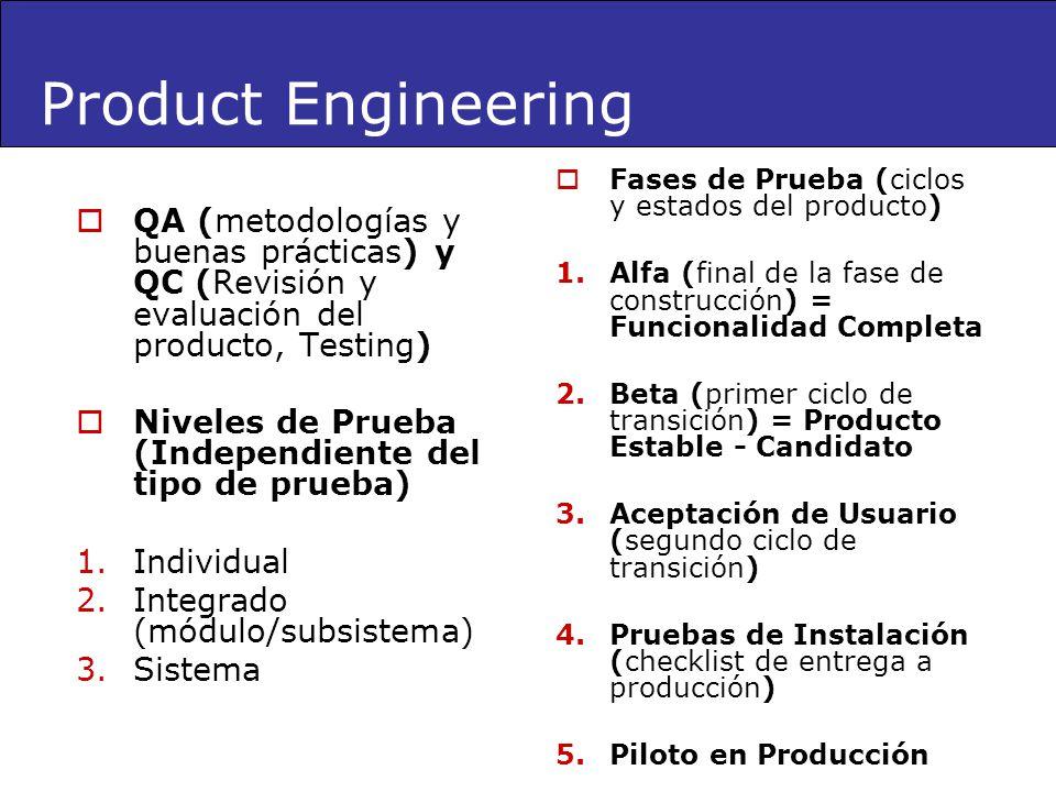 QA (metodologías y buenas prácticas) y QC (Revisión y evaluación del producto, Testing) Niveles de Prueba (Independiente del tipo de prueba) 1.Individ