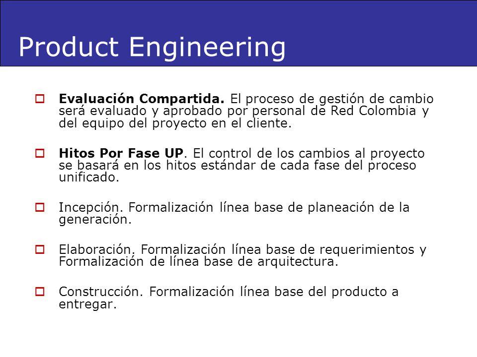 Evaluación Compartida. El proceso de gestión de cambio será evaluado y aprobado por personal de Red Colombia y del equipo del proyecto en el cliente.