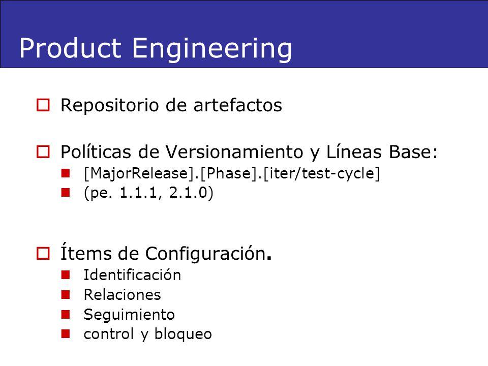 Product Engineering Repositorio de artefactos Políticas de Versionamiento y Líneas Base: [MajorRelease].[Phase].[iter/test-cycle] (pe. 1.1.1, 2.1.0) Í
