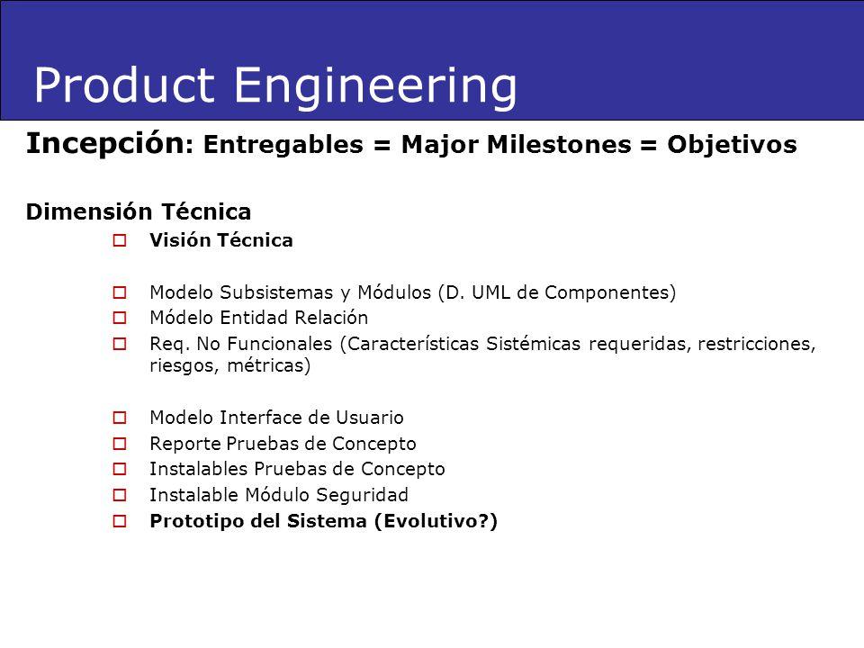 Incepción : Entregables = Major Milestones = Objetivos Dimensión Técnica Visión Técnica Modelo Subsistemas y Módulos (D. UML de Componentes) Módelo En
