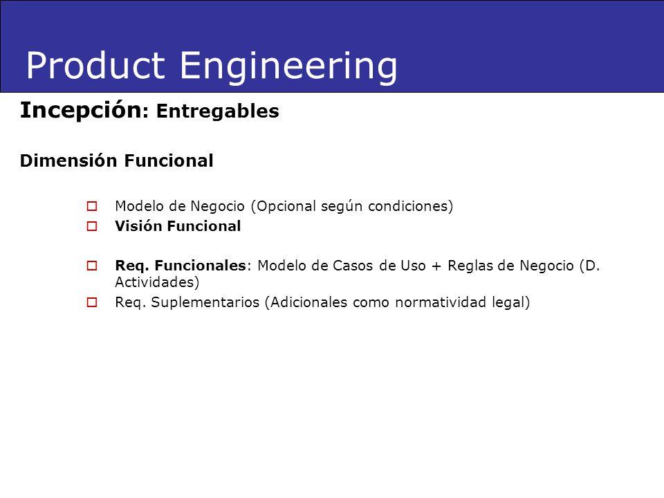 Incepción : Entregables Dimensión Funcional Modelo de Negocio (Opcional según condiciones) Visión Funcional Req. Funcionales: Modelo de Casos de Uso +