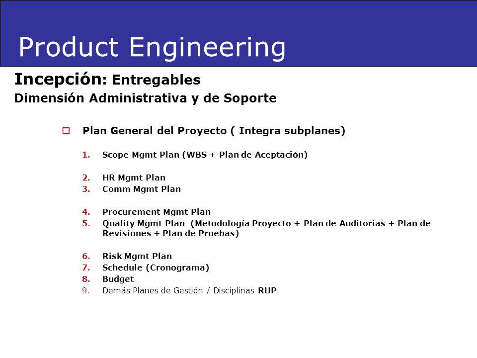 Incepción : Entregables Dimensión Administrativa y de Soporte Plan General del Proyecto ( Integra subplanes) 1.Scope Mgmt Plan (WBS + Plan de Aceptaci