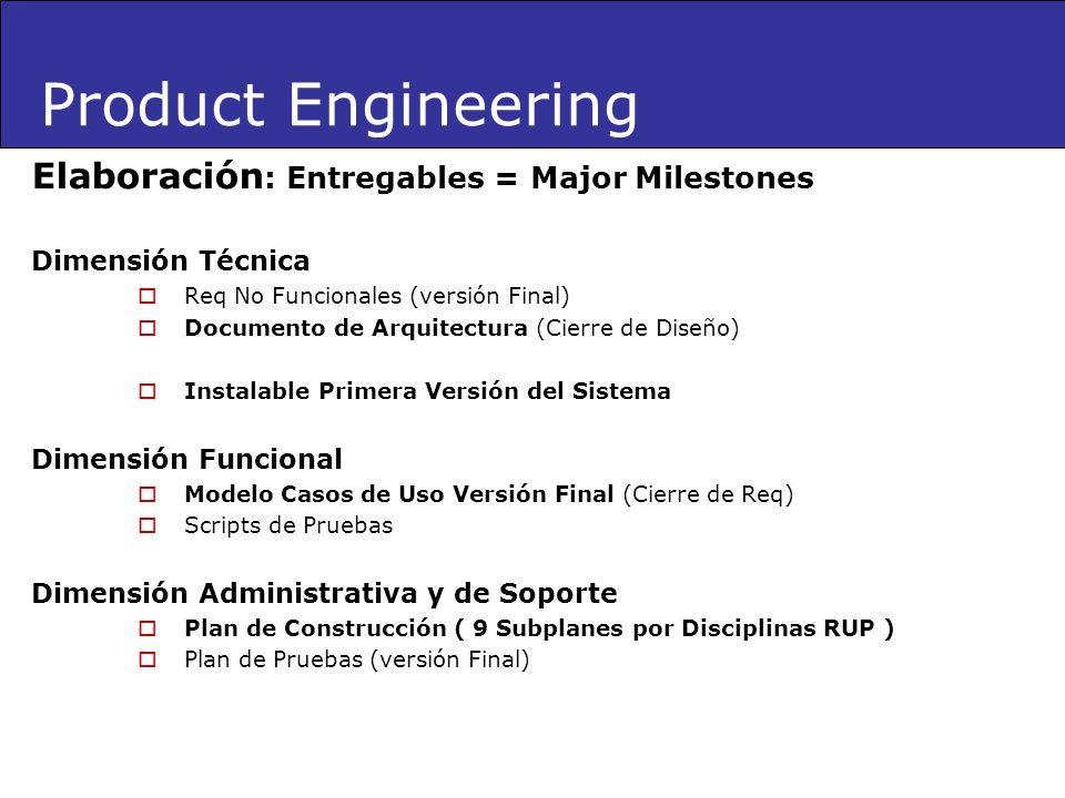 Elaboración : Entregables = Major Milestones Dimensión Técnica Req No Funcionales (versión Final) Documento de Arquitectura (Cierre de Diseño) Instala