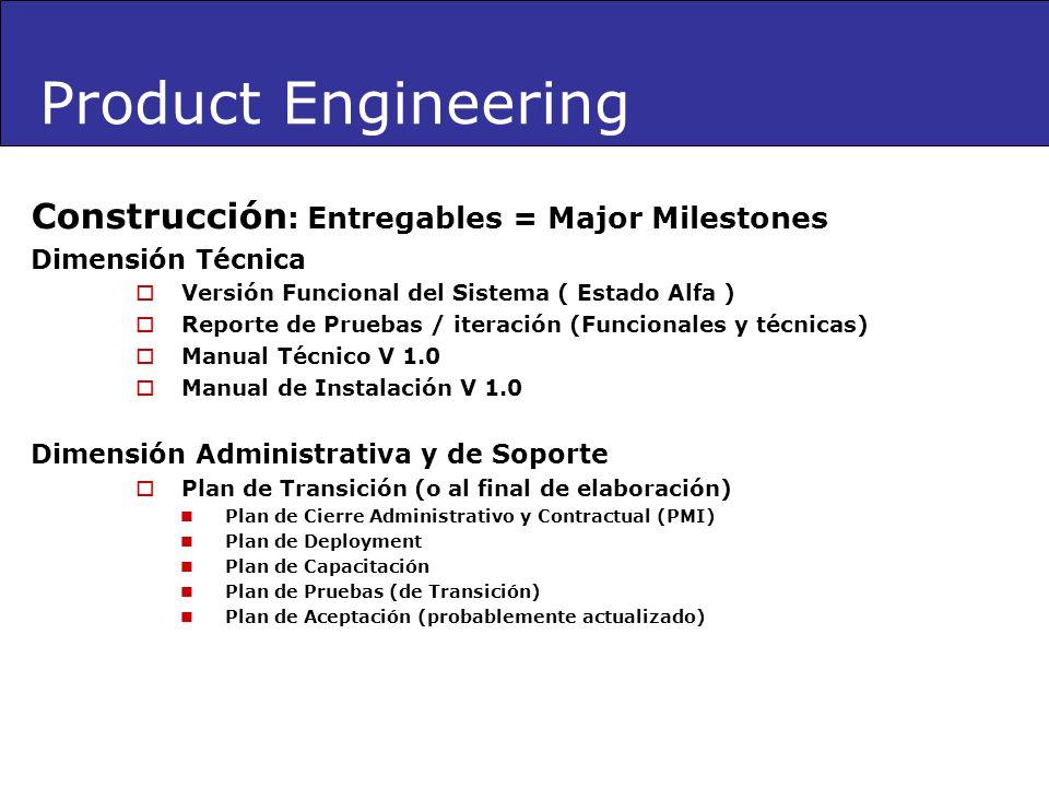 Construcción : Entregables = Major Milestones Dimensión Técnica Versión Funcional del Sistema ( Estado Alfa ) Reporte de Pruebas / iteración (Funciona