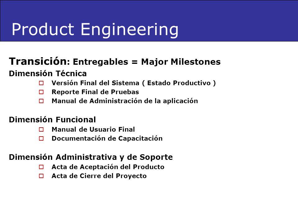 Transición : Entregables = Major Milestones Dimensión Técnica Versión Final del Sistema ( Estado Productivo ) Reporte Final de Pruebas Manual de Admin