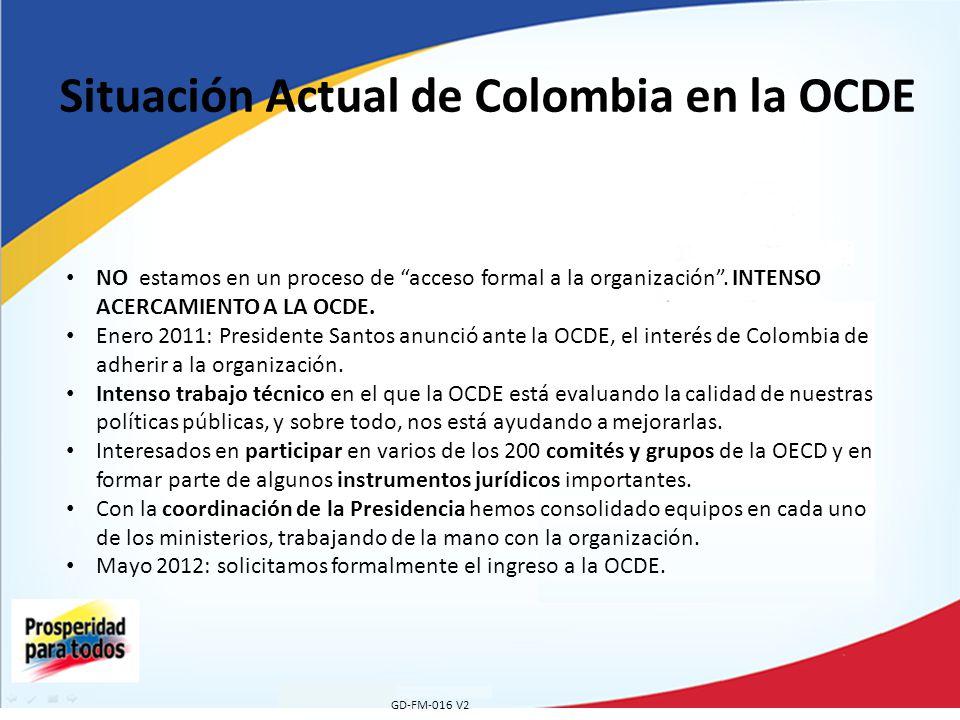 GD-FM-016 V2 Situación Actual de Colombia en la OCDE NO estamos en un proceso de acceso formal a la organización. INTENSO ACERCAMIENTO A LA OCDE. Ener