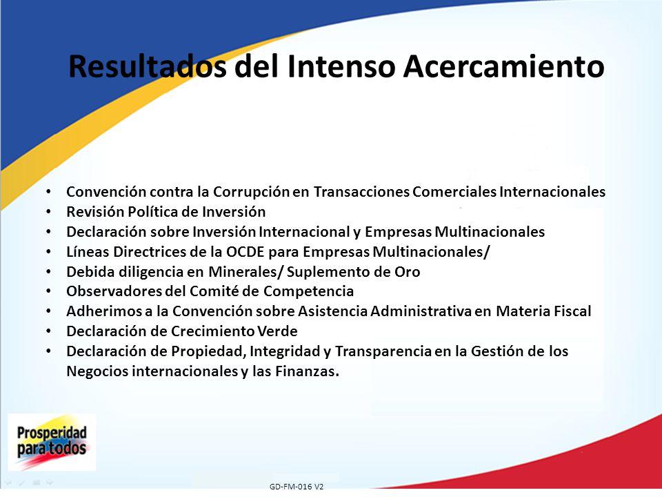 GD-FM-016 V2 Resultados del Intenso Acercamiento Convención contra la Corrupción en Transacciones Comerciales Internacionales Revisión Política de Inv