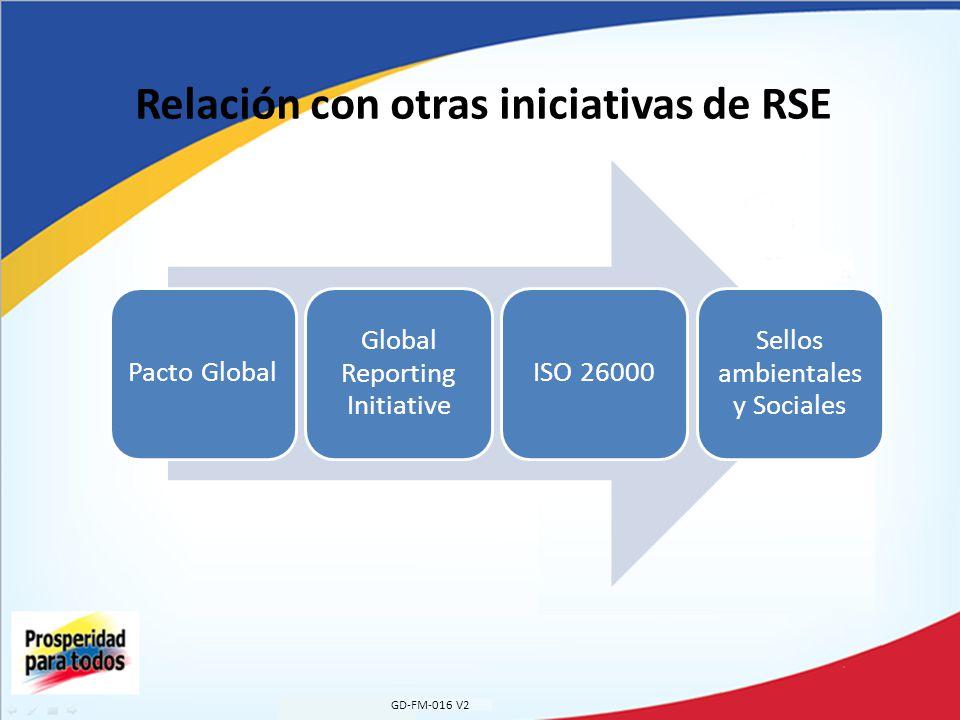 Relación con otras iniciativas de RSE GD-FM-016 V2 Pacto Global Global Reporting Initiative ISO 26000 Sellos ambientales y Sociales