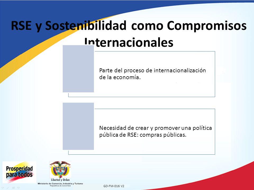 RSE y Sostenibilidad como Compromisos Internacionales GD-FM-016 V2 Parte del proceso de internacionalización de la economía. Necesidad de crear y prom