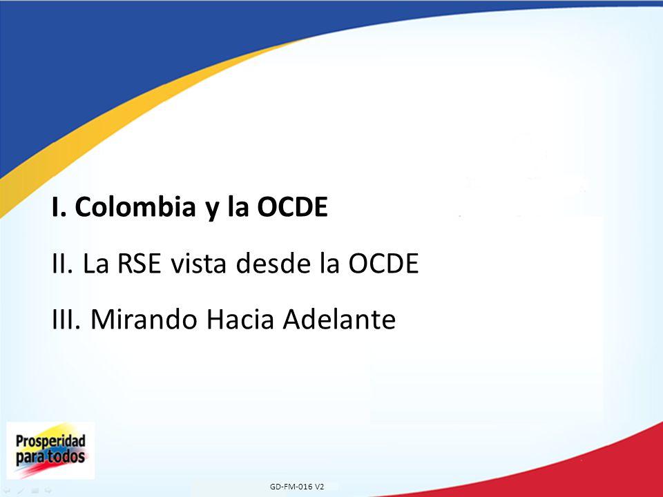 I. Colombia y la OCDE II. La RSE vista desde la OCDE III. Mirando Hacia Adelante GD-FM-016 V2