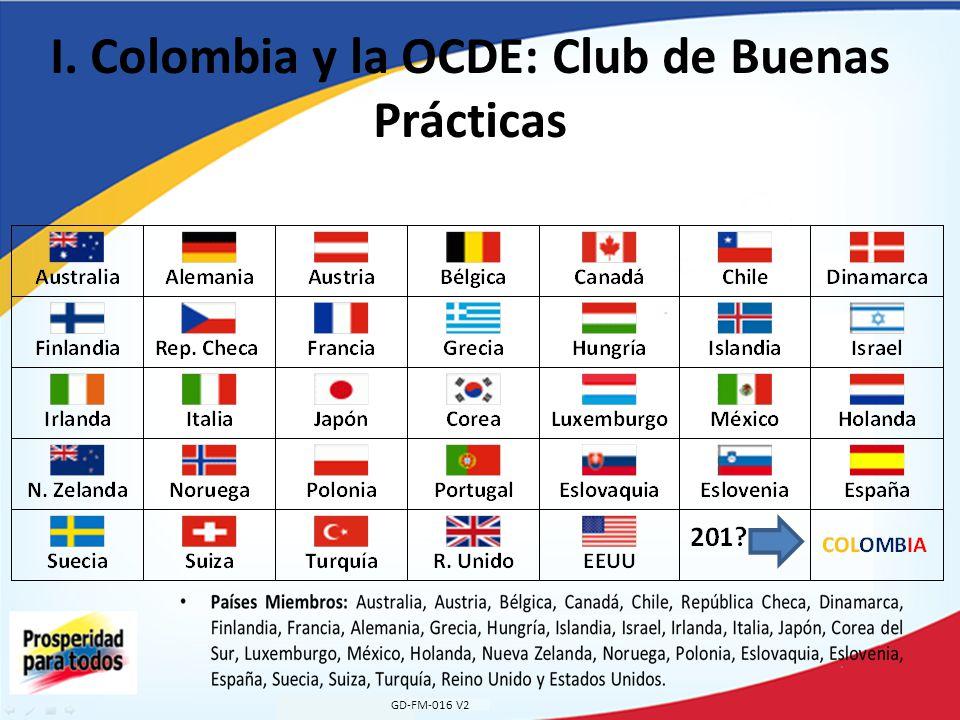 Colombia y las Directrices de la OCDE GD-FM-016 V2 Abarca mejores prácticas en diversas áreas de RSE incluyendo: principios generales, publicación de información, derechos humanos, empleo y relaciones laborales, medio ambiente, lucha contra la corrupción, intereses de los consumidores, ciencia y tecnología, competencia y tributación.