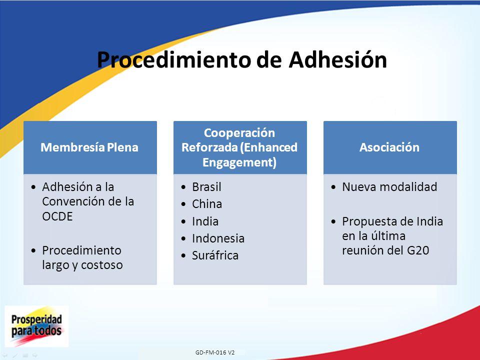 Procedimiento de Adhesión GD-FM-016 V2 Membresía Plena Adhesión a la Convención de la OCDE Procedimiento largo y costoso Cooperación Reforzada (Enhanc
