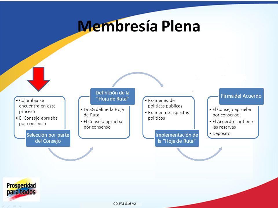 GD-FM-016 V2 Membresía Plena Colombia se encuentra en este proceso El Consejo aprueba por consenso Selección por parte del Consejo La SG define la Hoj