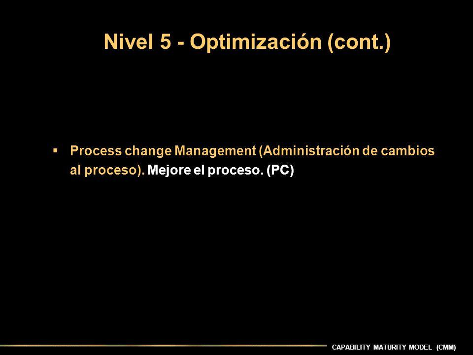 CAPABILITY MATURITY MODEL (CMM) Process change Management (Administración de cambios al proceso).