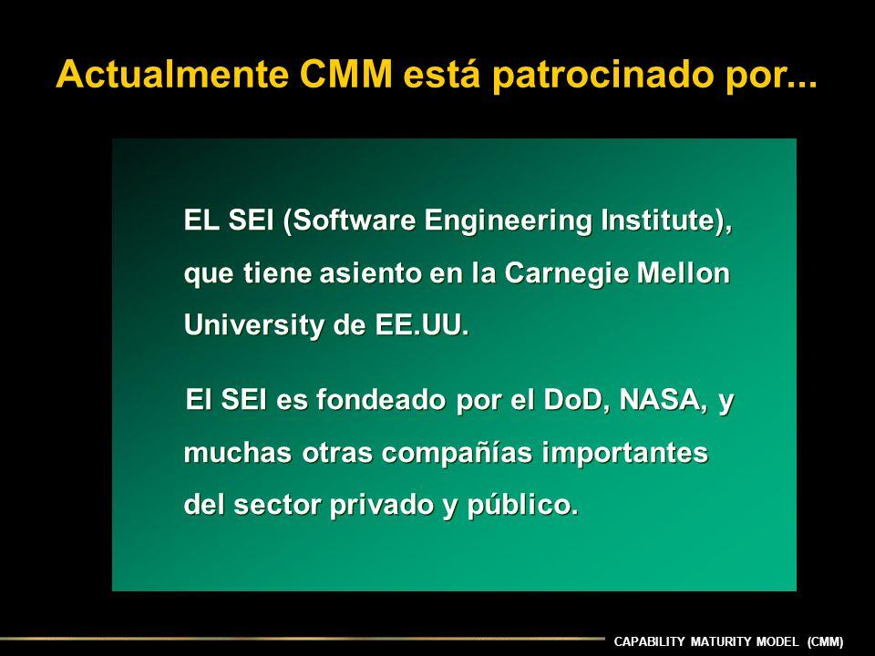 Actualmente CMM está patrocinado por...