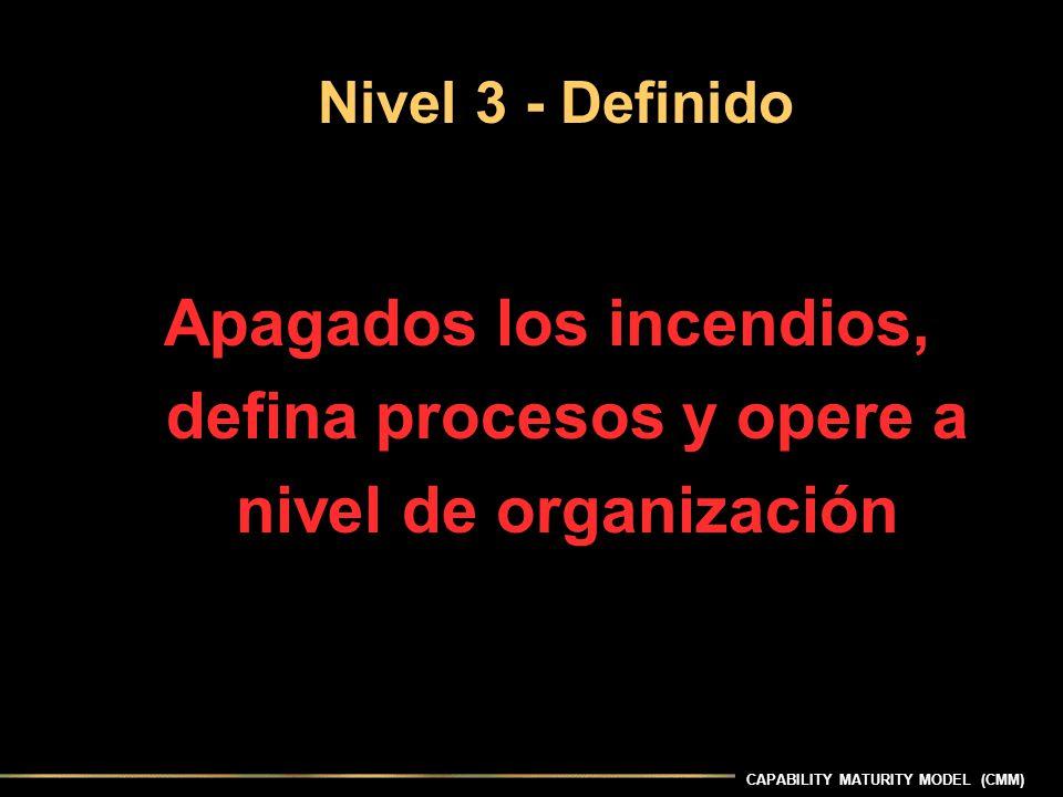 CAPABILITY MATURITY MODEL (CMM) Apagados los incendios, defina procesos y opere a nivel de organización Nivel 3 - Definido