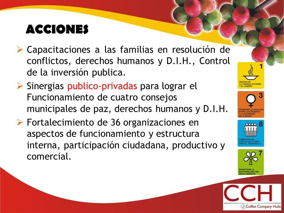 ACCIONES Capacitaciones a las familias en resolución de conflictos, derechos humanos y D.I.H., Control de la inversión publica.