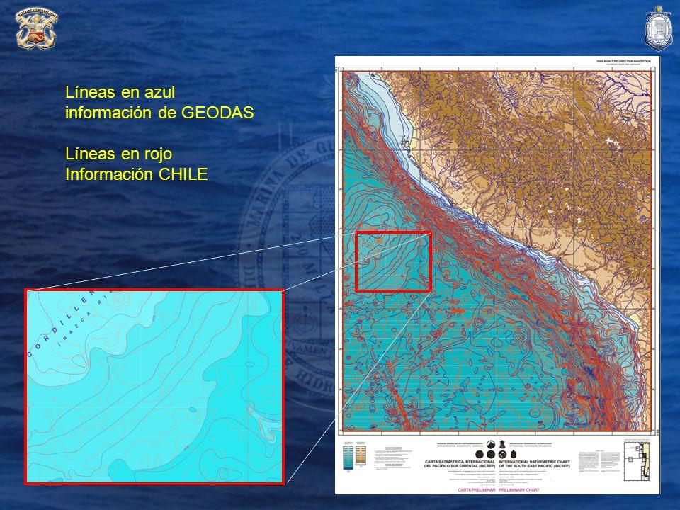 Líneas en azul información de GEODAS Líneas en rojo Información CHILE