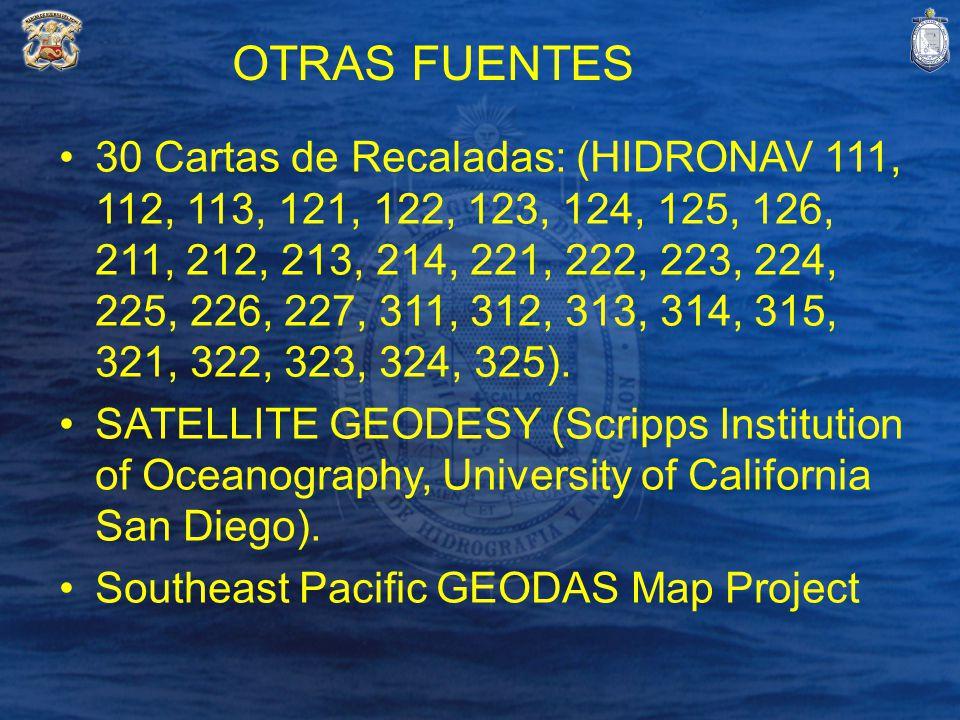 OTRAS FUENTES 30 Cartas de Recaladas: (HIDRONAV 111, 112, 113, 121, 122, 123, 124, 125, 126, 211, 212, 213, 214, 221, 222, 223, 224, 225, 226, 227, 31