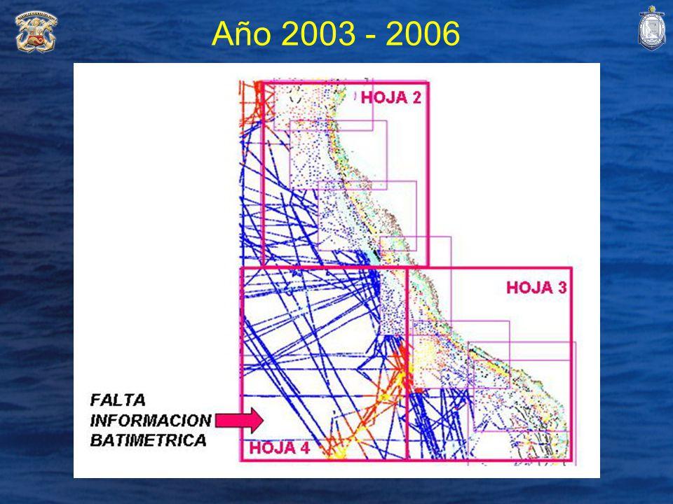 Año 2003 - 2006