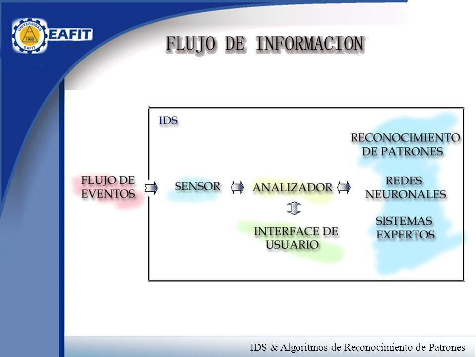 IDS & Algoritmos de Reconocimiento de Patrones