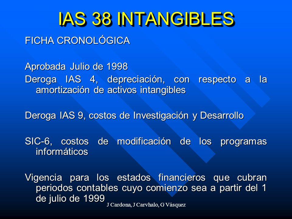 J Cardona, J Carvhalo, G Vásquez IAS 38 INTANGIBLES FICHA CRONOLÓGICA Aprobada Julio de 1998 Deroga IAS 4, depreciación, con respecto a la amortizació