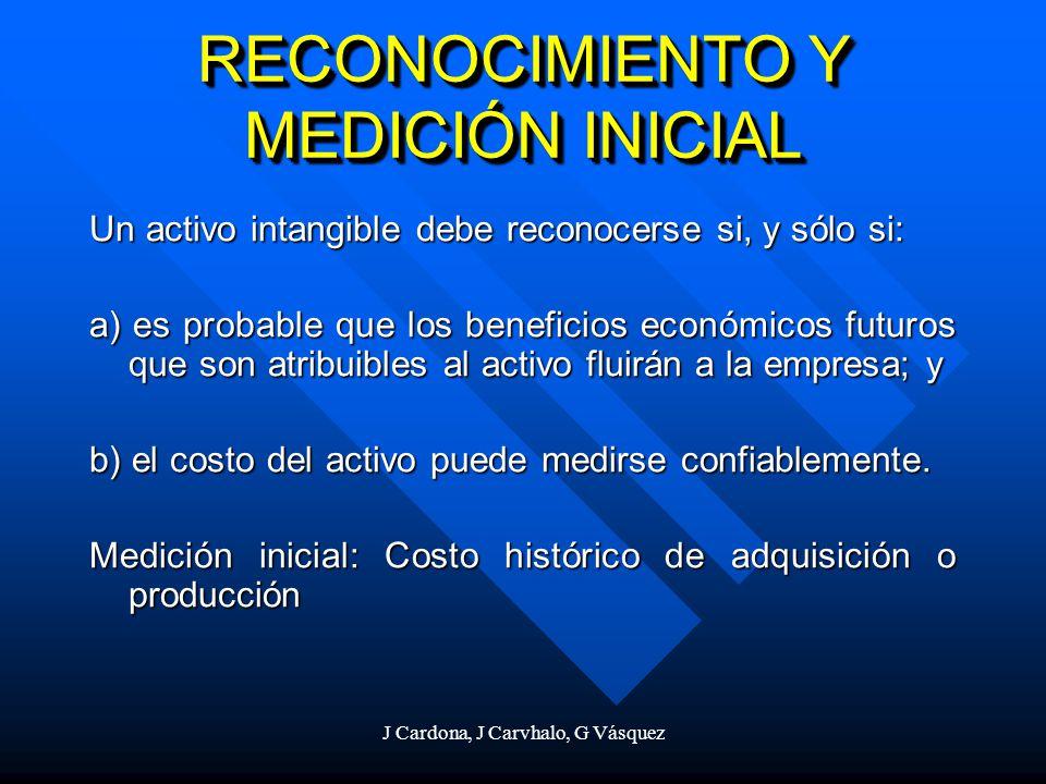 J Cardona, J Carvhalo, G Vásquez RECONOCIMIENTO Y MEDICIÓN INICIAL Un activo intangible debe reconocerse si, y sólo si: a) es probable que los benefic