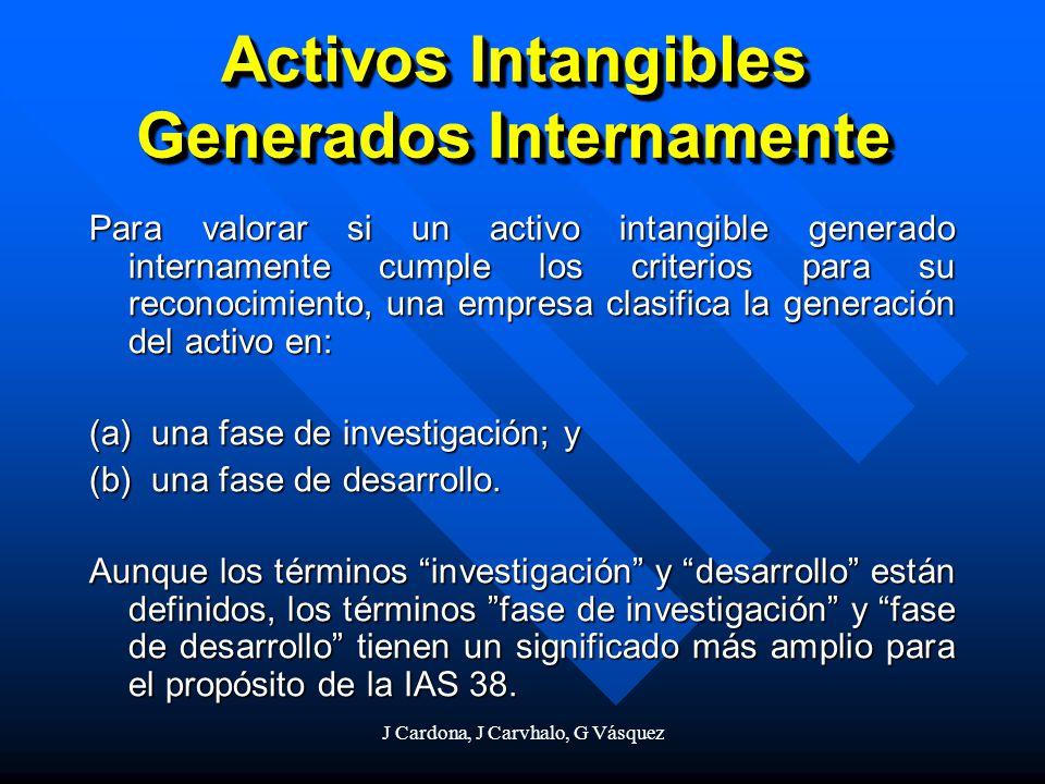 J Cardona, J Carvhalo, G Vásquez Activos Intangibles Generados Internamente Para valorar si un activo intangible generado internamente cumple los crit