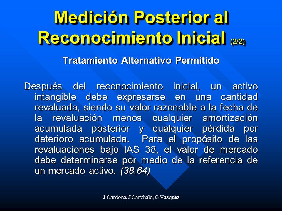 J Cardona, J Carvhalo, G Vásquez Tratamiento Alternativo Permitido Después del reconocimiento inicial, un activo intangible debe expresarse en una can