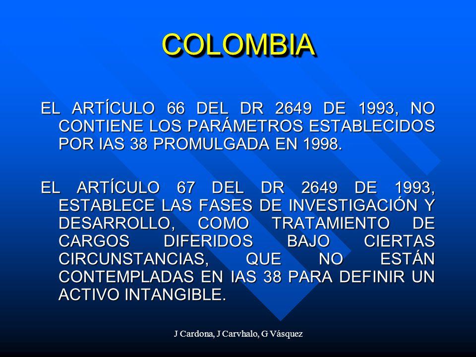 J Cardona, J Carvhalo, G Vásquez COLOMBIACOLOMBIA EL ARTÍCULO 66 DEL DR 2649 DE 1993, NO CONTIENE LOS PARÁMETROS ESTABLECIDOS POR IAS 38 PROMULGADA EN