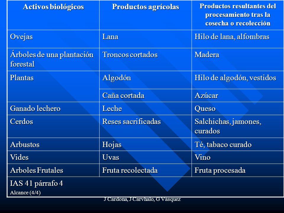 J Cardona, J Carvhalo, G Vásquez Activos biológicos Productos agrícolas Productos resultantes del procesamiento tras la cosecha o recolección OvejasLa