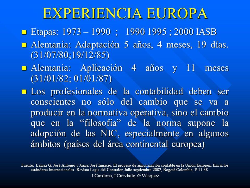 J Cardona, J Carvhalo, G Vásquez EXPERIENCIA EUROPA Etapas: 1973 – 1990 ; 1990 1995 ; 2000 IASB Etapas: 1973 – 1990 ; 1990 1995 ; 2000 IASB Alemania:
