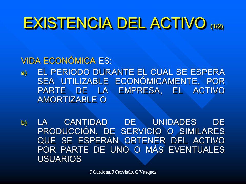 J Cardona, J Carvhalo, G Vásquez EXISTENCIA DEL ACTIVO (1/2) VIDA ECONÓMICA ES: a) EL PERIODO DURANTE EL CUAL SE ESPERA SEA UTILIZABLE ECONÓMICAMENTE,