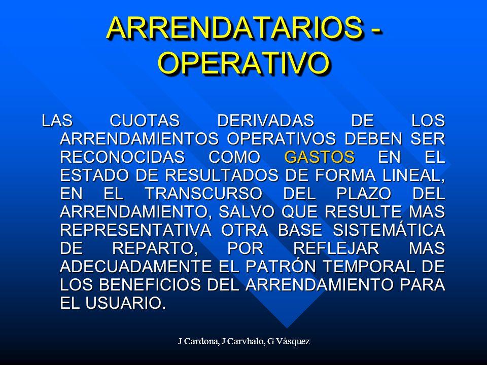 J Cardona, J Carvhalo, G Vásquez ARRENDATARIOS - OPERATIVO LAS CUOTAS DERIVADAS DE LOS ARRENDAMIENTOS OPERATIVOS DEBEN SER RECONOCIDAS COMO GASTOS EN