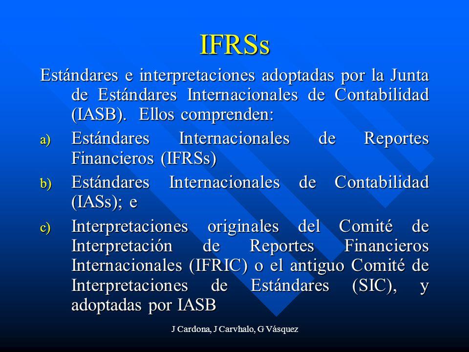 IFRSs Estándares e interpretaciones adoptadas por la Junta de Estándares Internacionales de Contabilidad (IASB). Ellos comprenden: a) Estándares Inter
