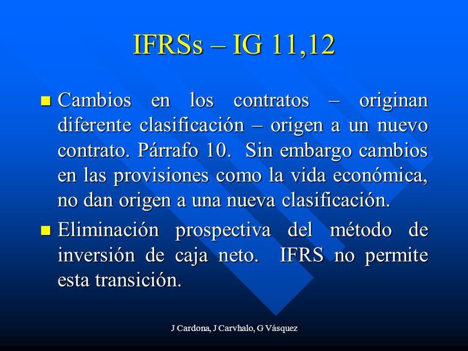 J Cardona, J Carvhalo, G Vásquez IFRSs – IG 11,12 Cambios en los contratos – originan diferente clasificación – origen a un nuevo contrato. Párrafo 10