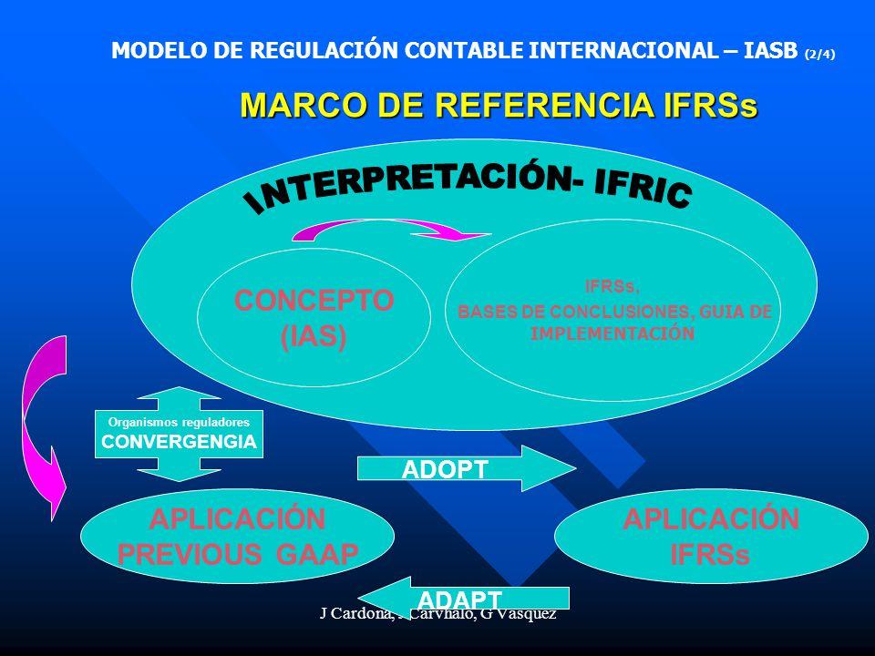 J Cardona, J Carvhalo, G Vásquez MARCO DE REFERENCIA IFRSs CONCEPTO (IAS) IFRSs, BASES DE CONCLUSIONES, GUIA DE IMPLEMENTACIÓN APLICACIÓN PREVIOUS GAA