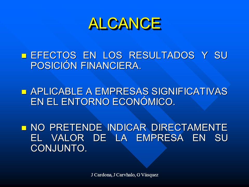 J Cardona, J Carvhalo, G Vásquez ALCANCEALCANCE EFECTOS EN LOS RESULTADOS Y SU POSICIÓN FINANCIERA. EFECTOS EN LOS RESULTADOS Y SU POSICIÓN FINANCIERA