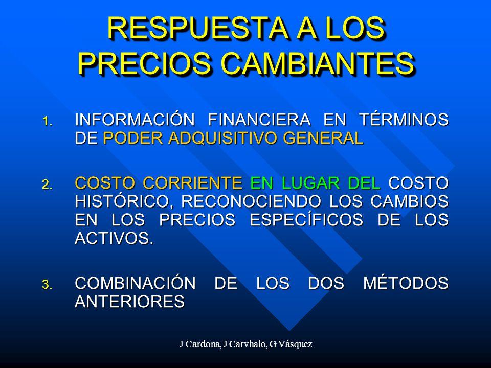 J Cardona, J Carvhalo, G Vásquez RESPUESTA A LOS PRECIOS CAMBIANTES 1. INFORMACIÓN FINANCIERA EN TÉRMINOS DE PODER ADQUISITIVO GENERAL 2. COSTO CORRIE