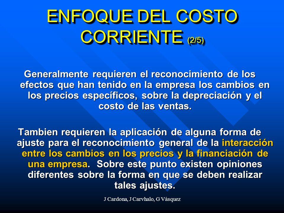 J Cardona, J Carvhalo, G Vásquez Generalmente requieren el reconocimiento de los efectos que han tenido en la empresa los cambios en los precios espec