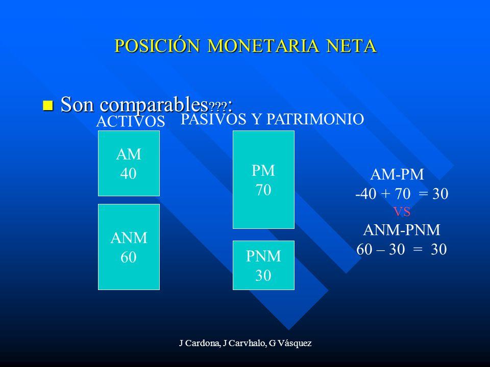 J Cardona, J Carvhalo, G Vásquez POSICIÓN MONETARIA NETA Son comparables ??? : Son comparables ??? : AM 40 ANM 60 PNM 30 PM 70 AM-PM -40 + 70 = 30 VS