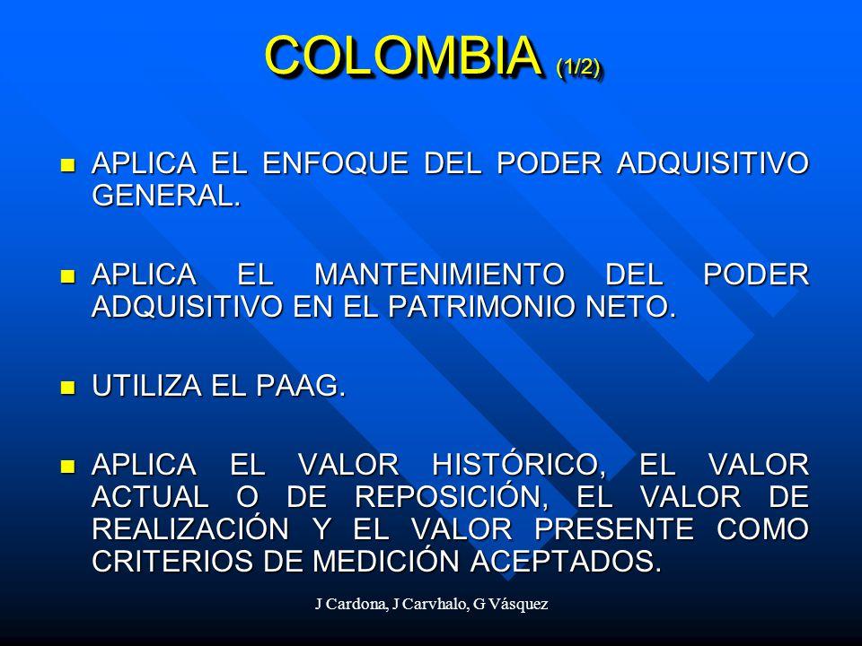 J Cardona, J Carvhalo, G Vásquez COLOMBIA (1/2) APLICA EL ENFOQUE DEL PODER ADQUISITIVO GENERAL. APLICA EL ENFOQUE DEL PODER ADQUISITIVO GENERAL. APLI