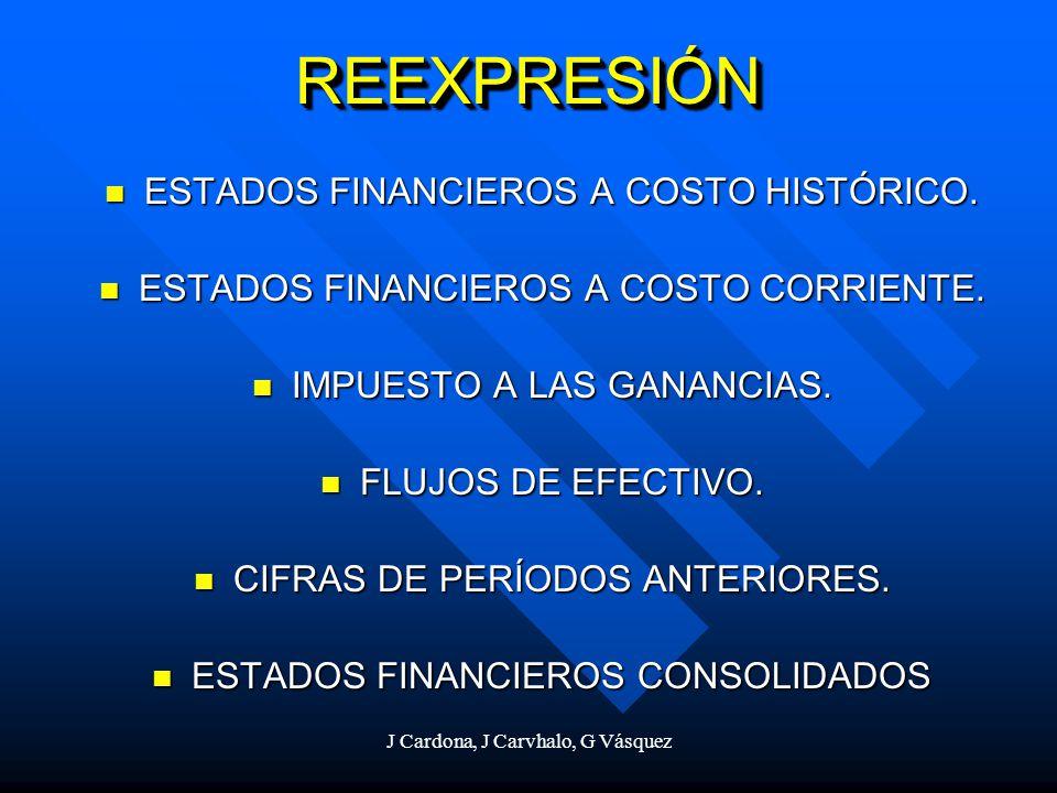 J Cardona, J Carvhalo, G Vásquez REEXPRESIÓNREEXPRESIÓN ESTADOS FINANCIEROS A COSTO HISTÓRICO. ESTADOS FINANCIEROS A COSTO HISTÓRICO. ESTADOS FINANCIE