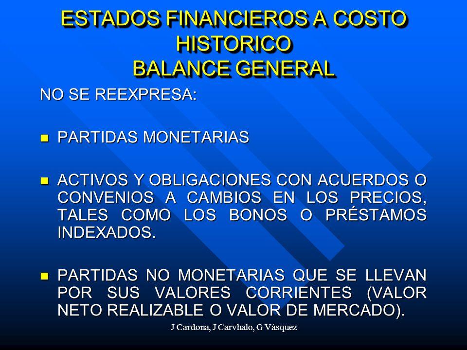 J Cardona, J Carvhalo, G Vásquez ESTADOS FINANCIEROS A COSTO HISTORICO BALANCE GENERAL NO SE REEXPRESA: PARTIDAS MONETARIAS PARTIDAS MONETARIAS ACTIVO