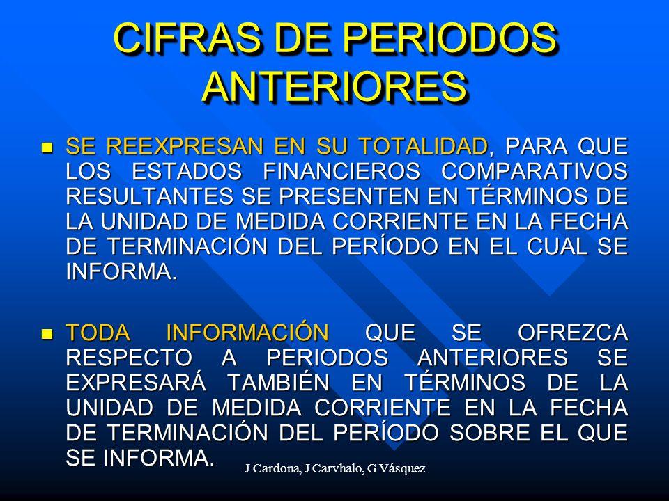 J Cardona, J Carvhalo, G Vásquez CIFRAS DE PERIODOS ANTERIORES SE REEXPRESAN EN SU TOTALIDAD, PARA QUE LOS ESTADOS FINANCIEROS COMPARATIVOS RESULTANTE