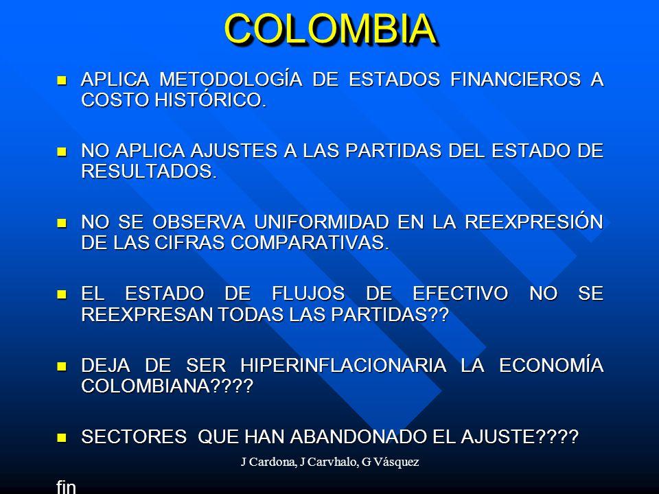 J Cardona, J Carvhalo, G Vásquez COLOMBIACOLOMBIA APLICA METODOLOGÍA DE ESTADOS FINANCIEROS A COSTO HISTÓRICO. APLICA METODOLOGÍA DE ESTADOS FINANCIER