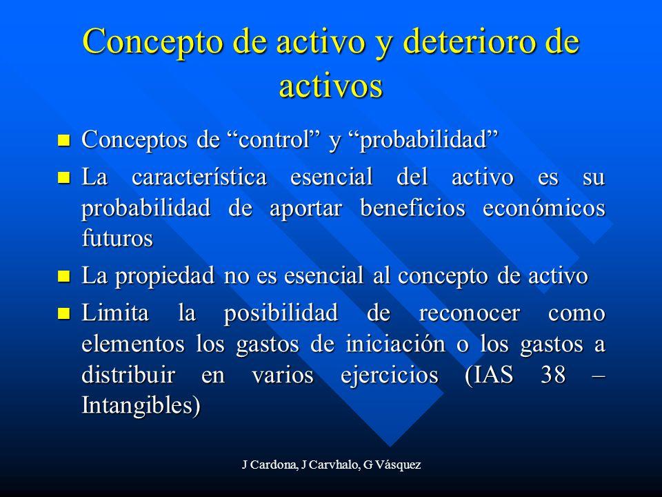 J Cardona, J Carvhalo, G Vásquez Concepto de activo y deterioro de activos Conceptos de control y probabilidad Conceptos de control y probabilidad La