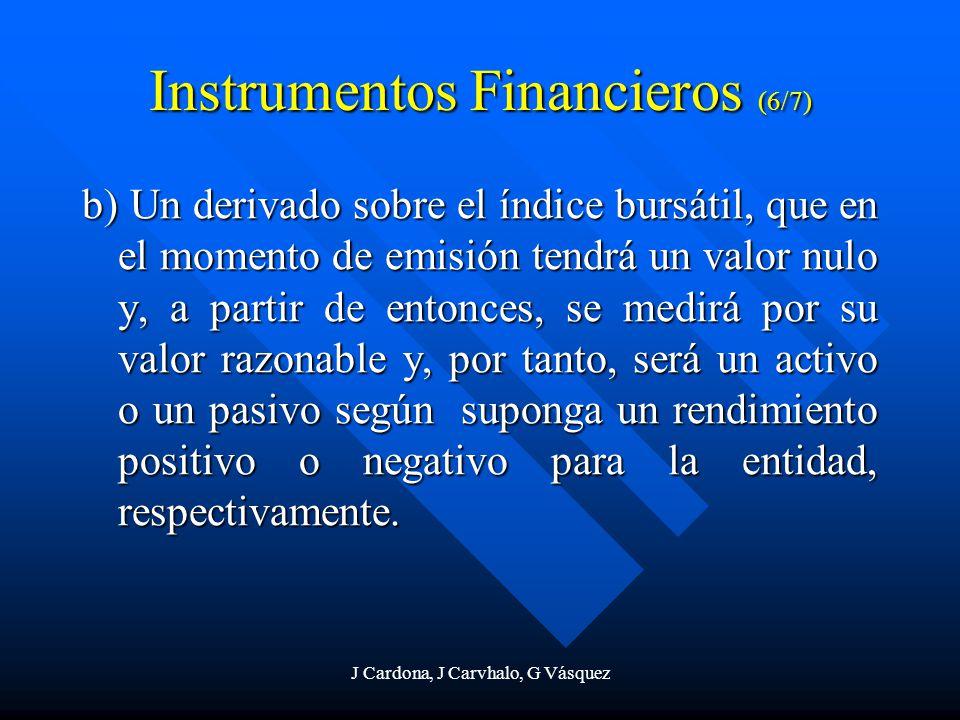 J Cardona, J Carvhalo, G Vásquez Instrumentos Financieros (6/7) b) Un derivado sobre el índice bursátil, que en el momento de emisión tendrá un valor
