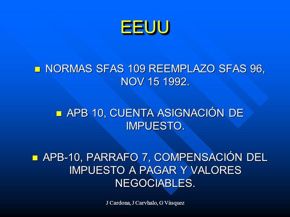 J Cardona, J Carvhalo, G Vásquez EEUUEEUU NORMAS SFAS 109 REEMPLAZO SFAS 96, NOV 15 1992. NORMAS SFAS 109 REEMPLAZO SFAS 96, NOV 15 1992. APB 10, CUEN