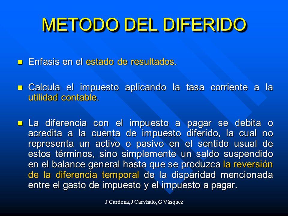 J Cardona, J Carvhalo, G Vásquez METODO DEL DIFERIDO Enfasis en el estado de resultados. Enfasis en el estado de resultados. Calcula el impuesto aplic